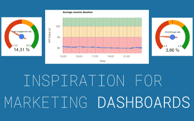 Inspiration for marketing dashboards
